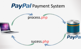 How to Integrate PayPal Payment System in PHP & MySQL