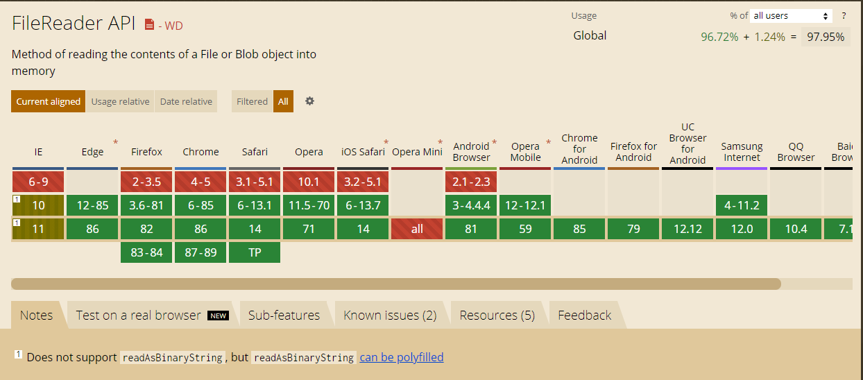 Browser compatibility for filereader api