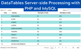 DataTables Server-side Processing with PHP and MySQL